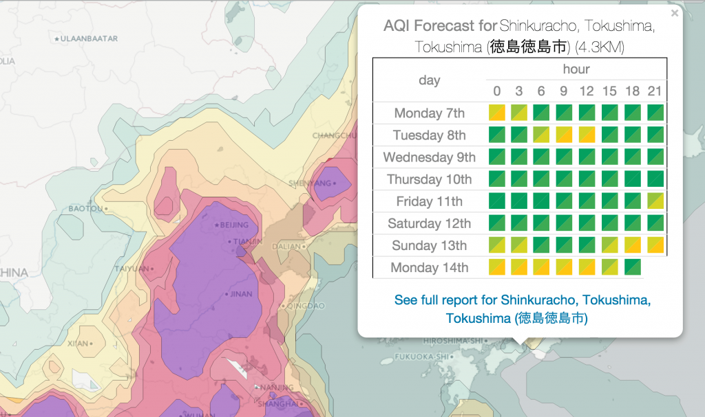 Asian_air_quality_forecast 2